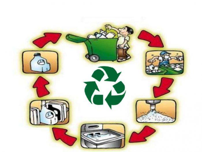 tái chế chất thải