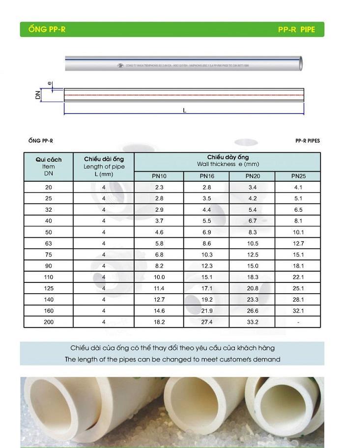 Thông số kĩ thuật ống PPR