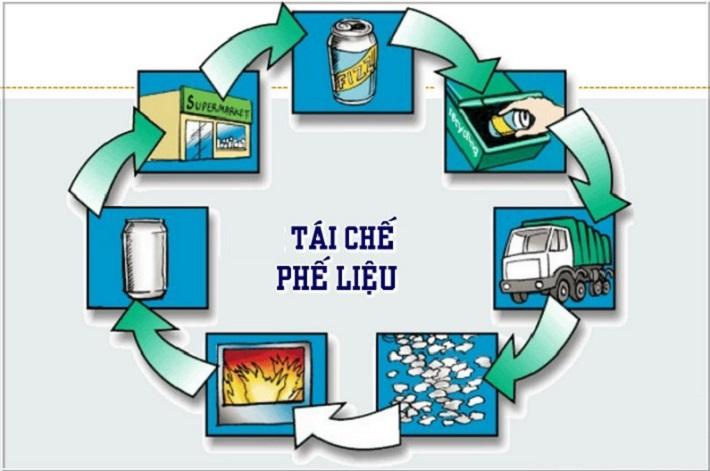 tái chế kim loại phế liệu