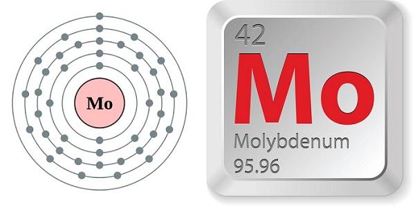 Molypden